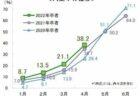 4月12日(月)発熱の部員を連れて遠征した大学部活クラスター スポーツ庁提示の「透明性」どこまで…揺れる現場 コロナのせいなのか「中国サッカーバブル崩壊」ほか